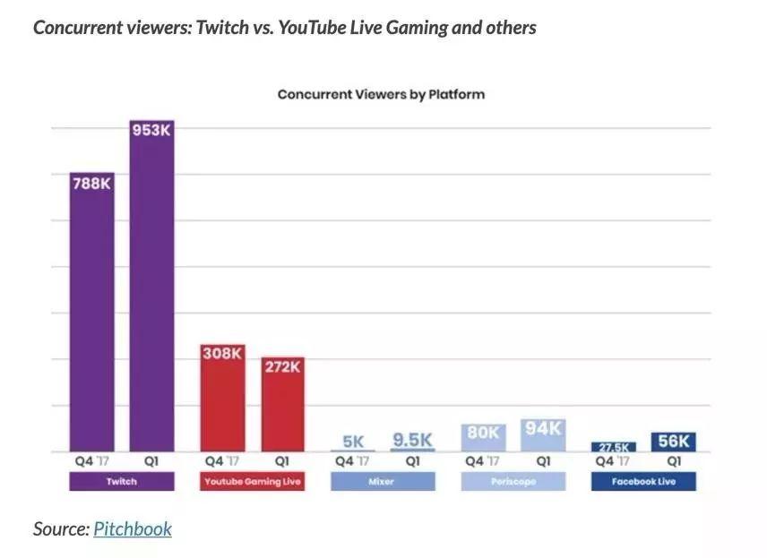 深度分析:YouTube、TikTok等海外四大社媒平台用户画像及营销优劣势