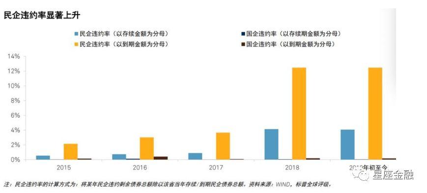 新型冠状病毒(武汉肺炎)对经济影响有多大?