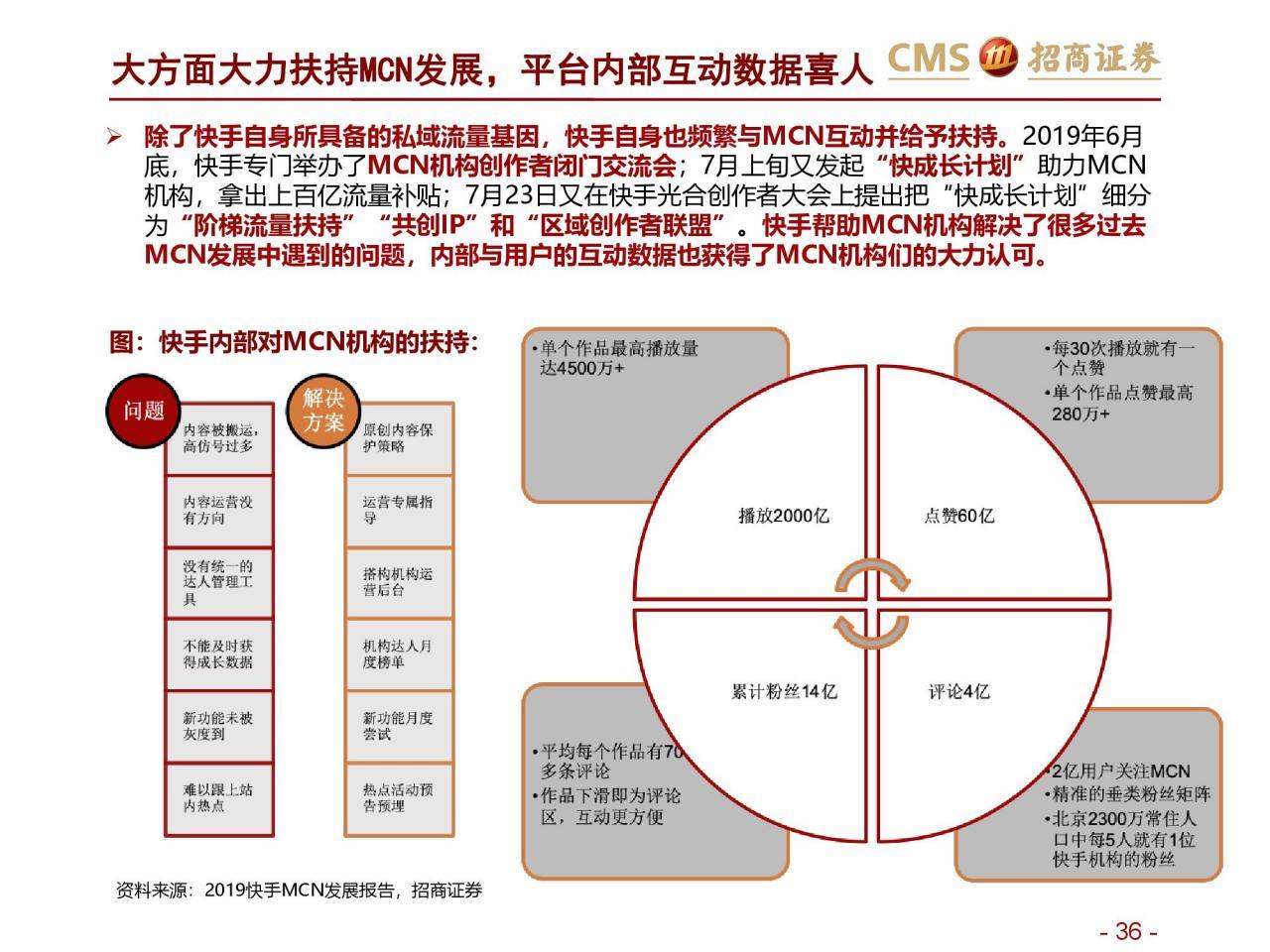 招商证券:新零售研究之直播电商报告–直播电商三国杀(附下载)