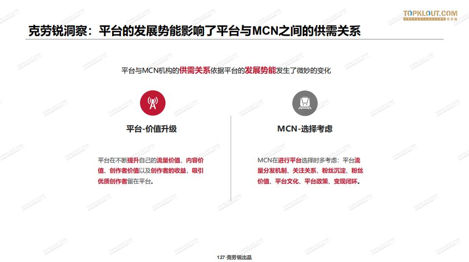 重磅发布!2020年中国MCN行业发展研究白皮书
