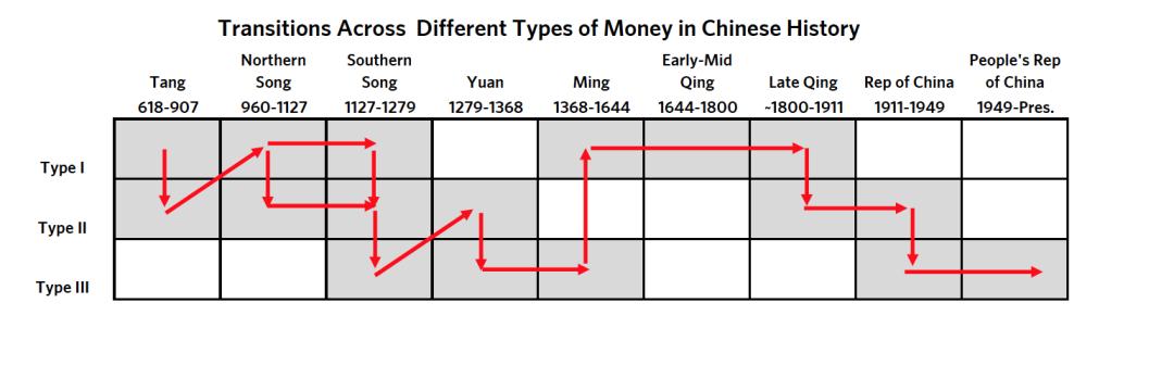 达利欧最新长文:中国大周期及其货币